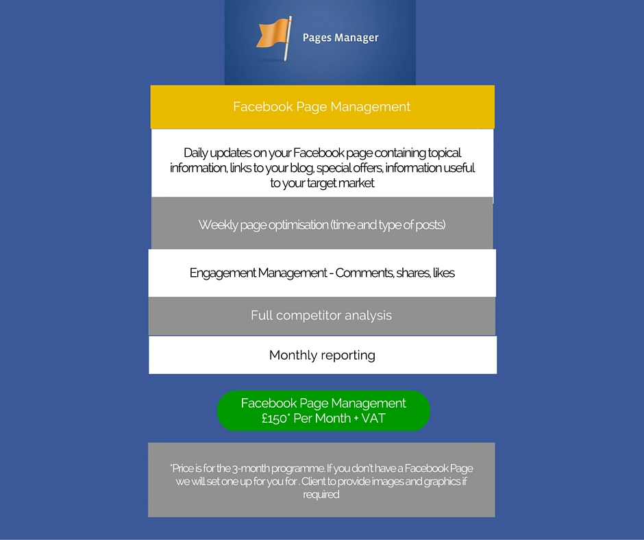Facebook Page Mgt fees Feb 16